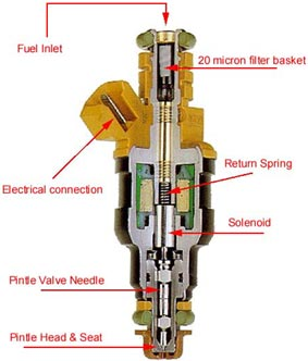 Make Coil Gun Without Camera in addition 2014 01 Theory Teleport Energy Distances furthermore 7805 Voltage Regulator Schematic further Laserccb likewise Main  ponents Of Robot. on tesla coil schematic diagram